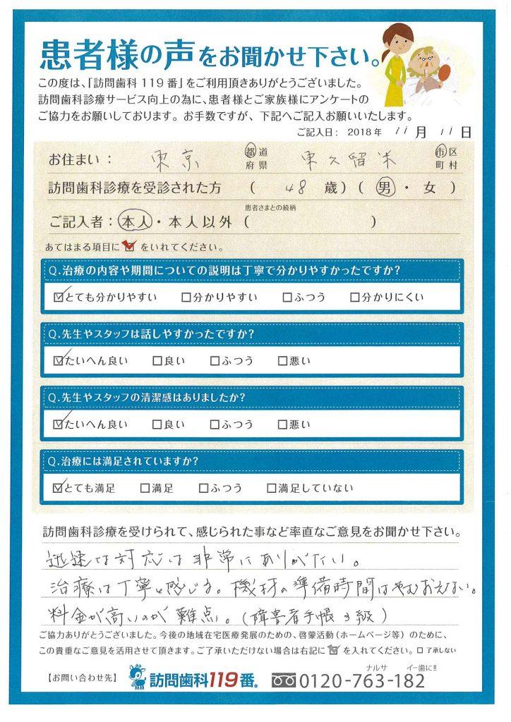 東京都東久留米市 患者様ご本人様より