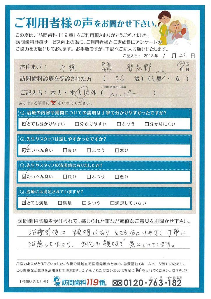 千葉県習志野市 56歳 男性