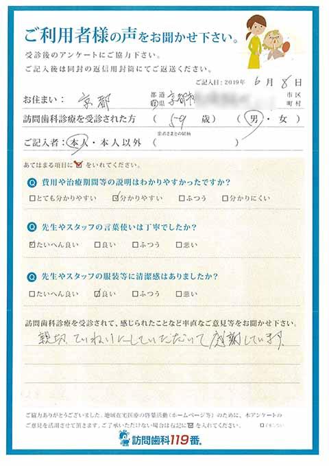 京都府京都市 59歳 男性