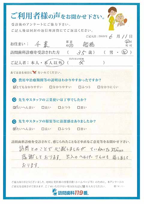 千葉県船橋市 35歳 女性