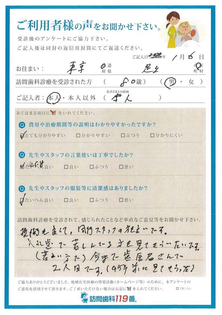 東京都足立区 80歳 男性