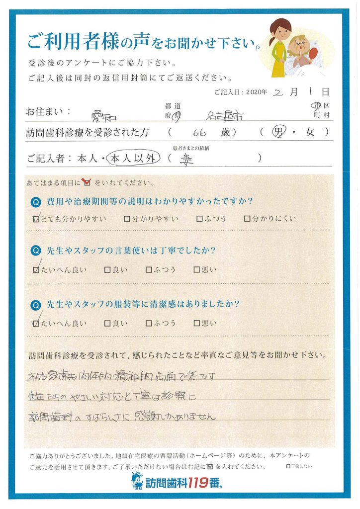 愛知県名古屋市 66歳 男性